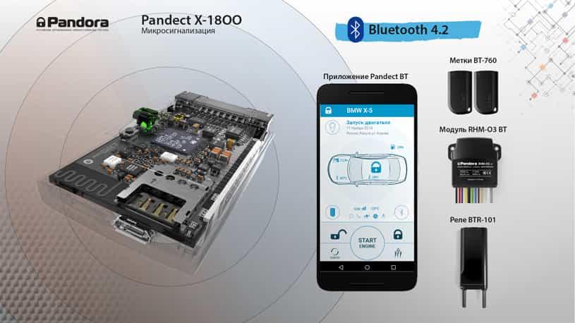 Pandect X 1800