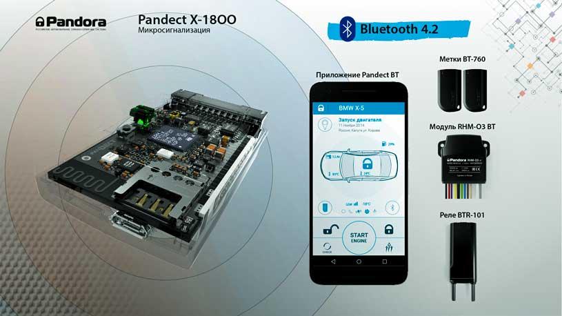 Фотография продукта Pandect X-1800 BT