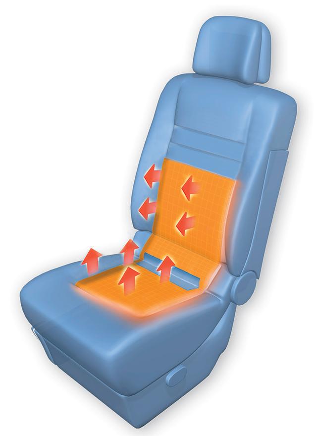 Фотография продукта Waeco MagicComfort MSH-60 (на 2 сидения)