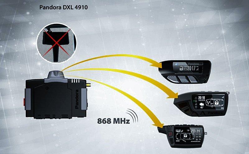 Фотография продукта Pandora DXL-4910