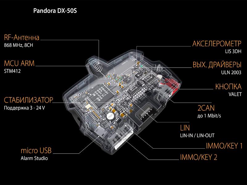 Фотография продукта Pandora DX 50S
