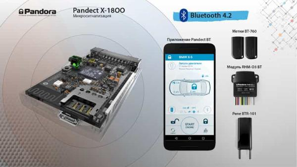 Фотография продукта Pandect X-1800